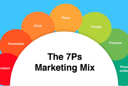 What is the 7Ps Marketing Mix and how should it be used?