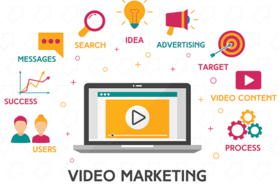 How to Make Marketing Videos That Work